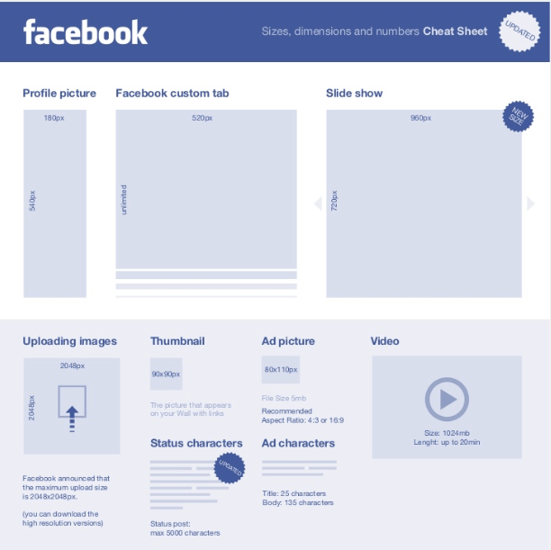 facebook-billde-og-video-formater2019-min